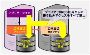 drbd9-2-01