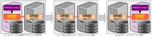 drbd9-2-02