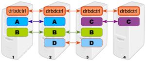 drbd9-5-01