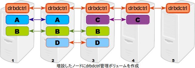 drbd9-5-02