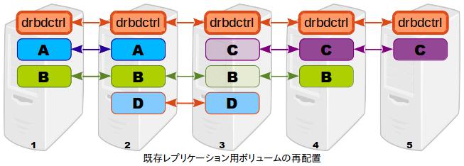 drbd9-5-03