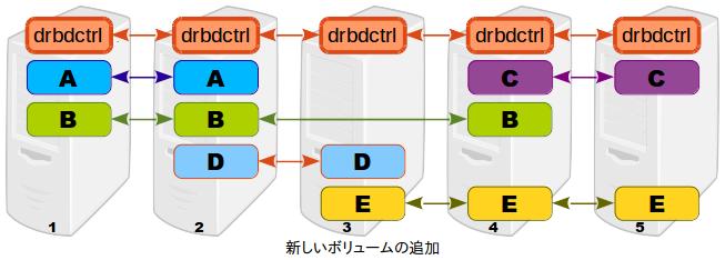 drbd9-5-04